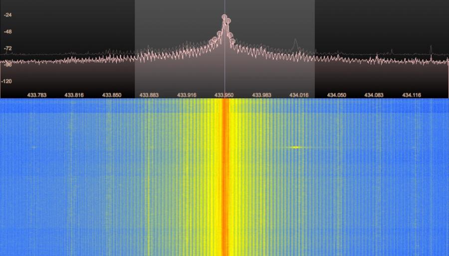 433 MHz d'insécurité, un exemple