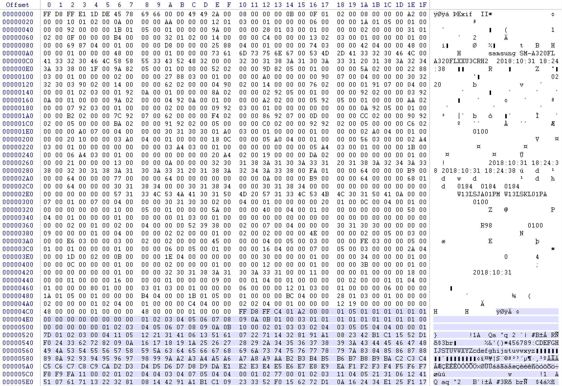 grande modifiée hexadecimal